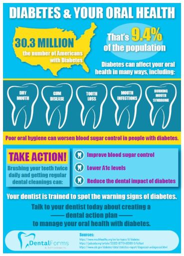 diabetes oral health jpg